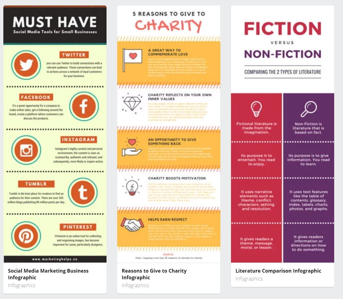 How to make infographics with Canva - Template Examples
