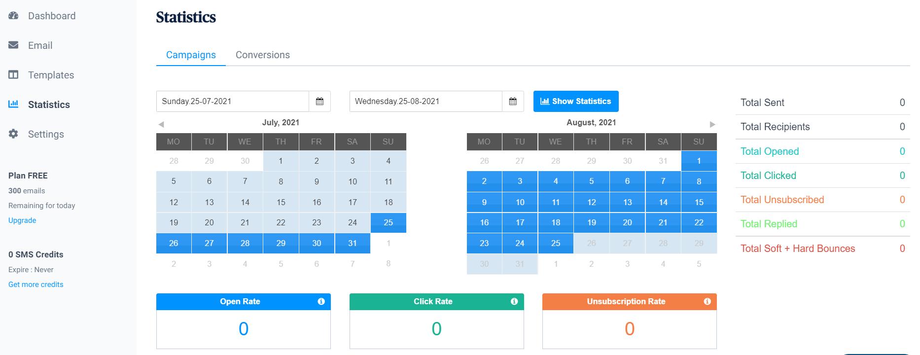 The Sendinblue statistics dashboard.