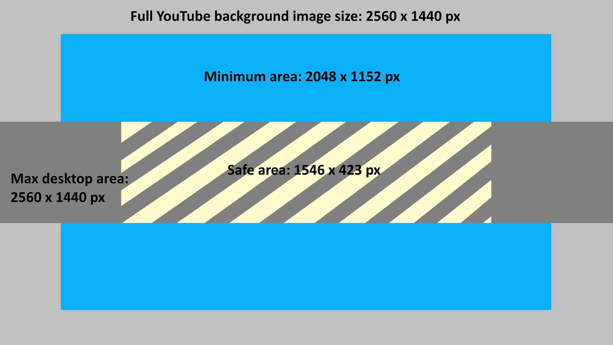 Best YouTube Banner Size Template