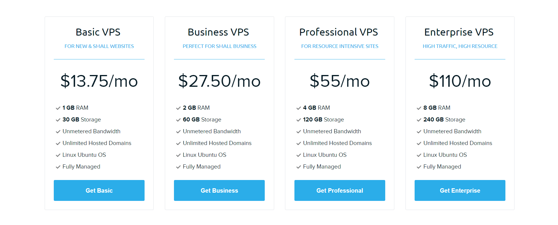 VPS vs shared hosting usually means a price increase
