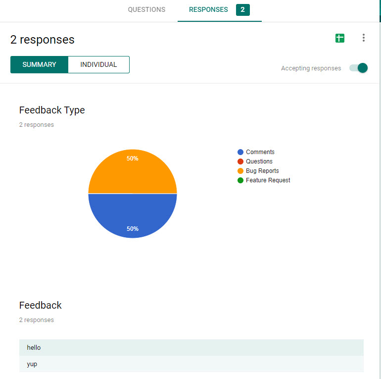 Analyzing Google Forms feedback results
