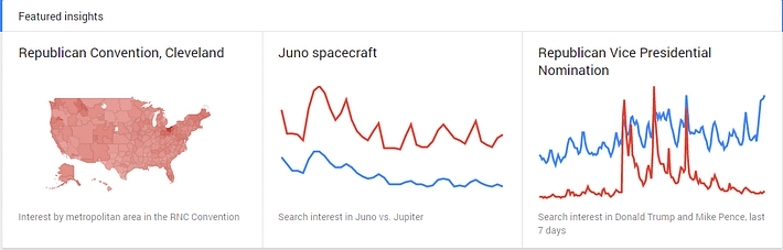 A screenshot from the Google Trends homepage.