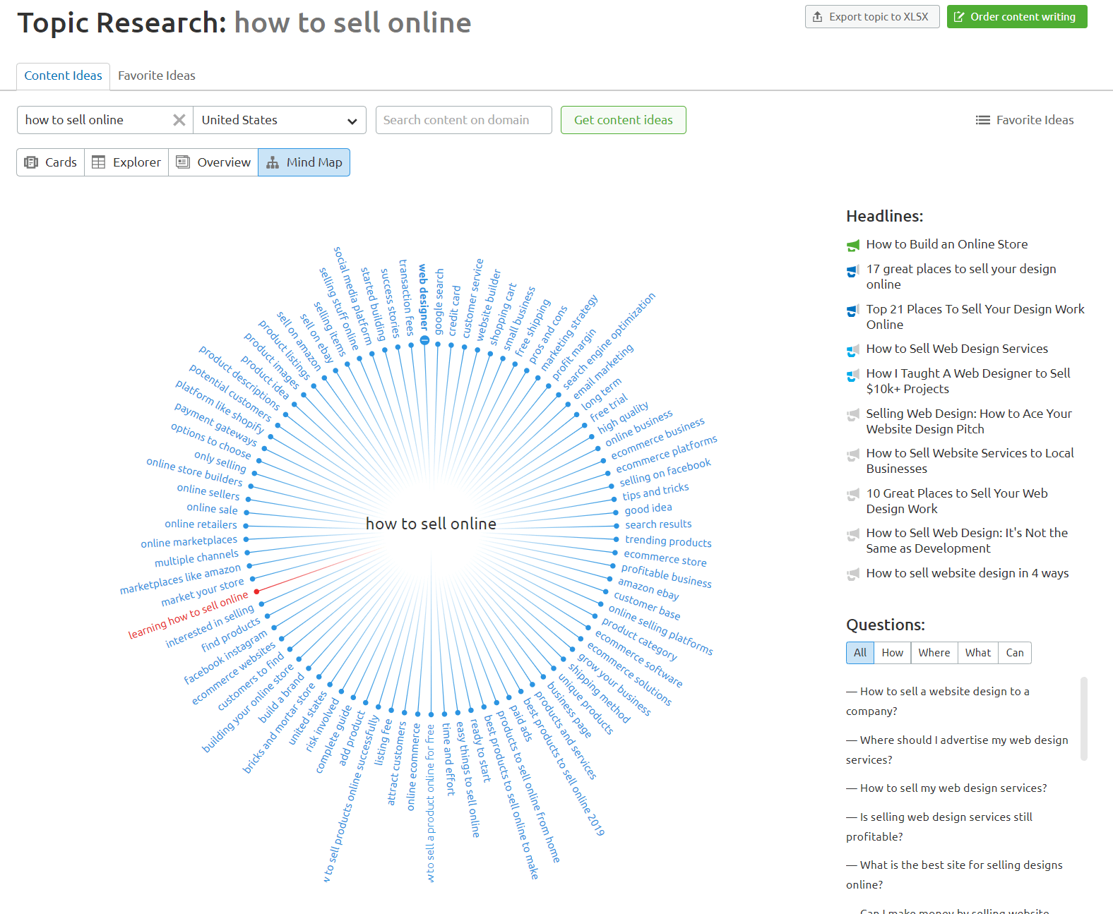 keyword recommendations - SEMrush review