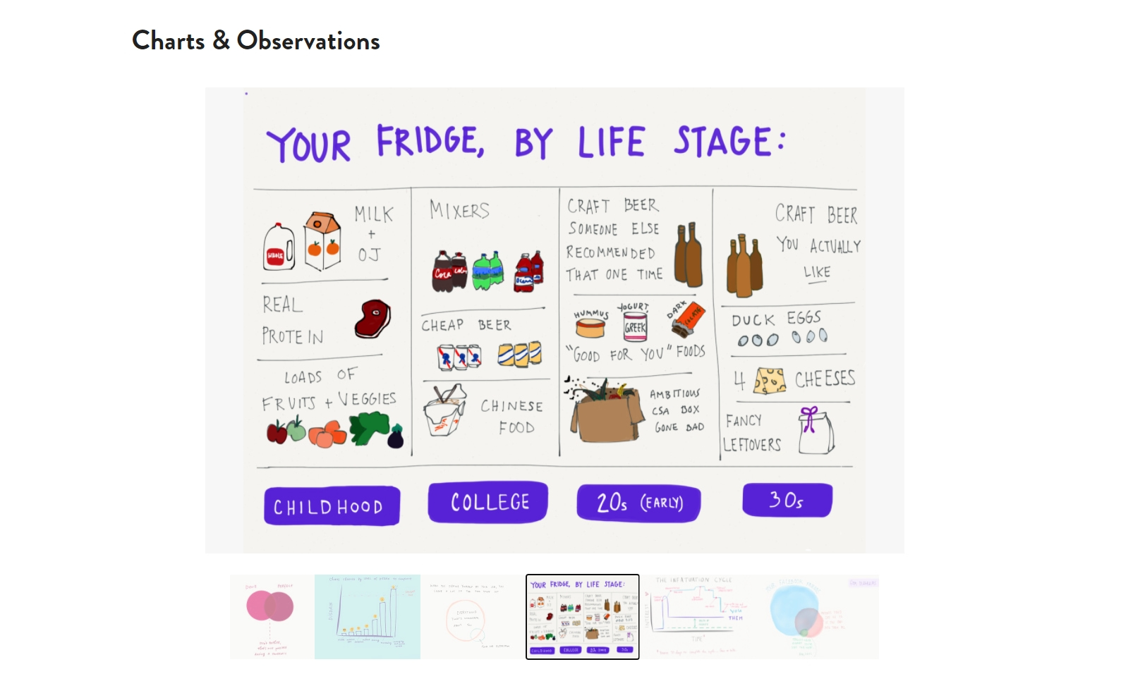 Example of Portfolio web page