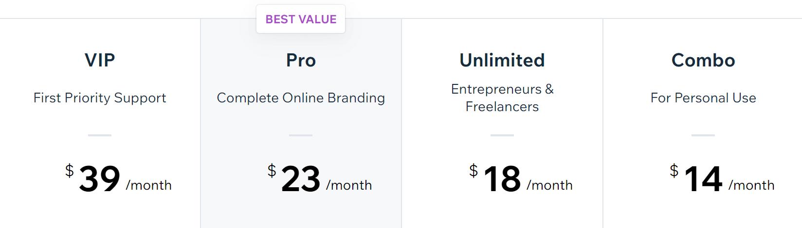 Opciones de precios de Wix.