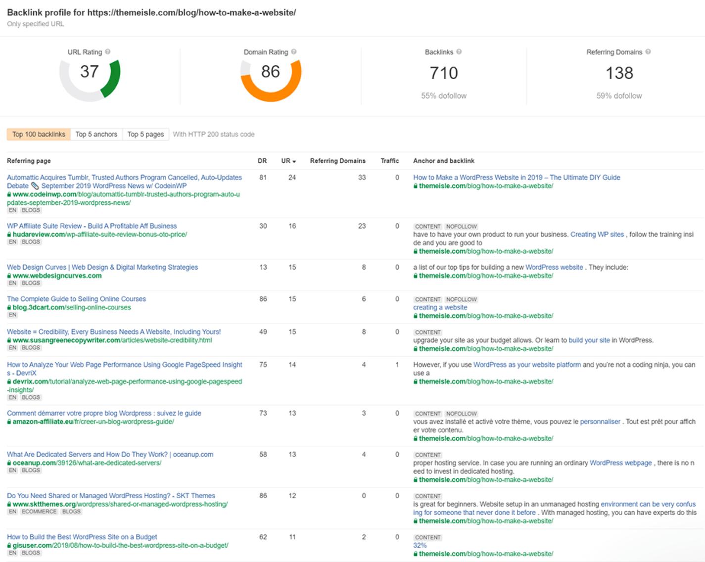 什麼是反向鏈接:查找指向URL的所有反向鏈接