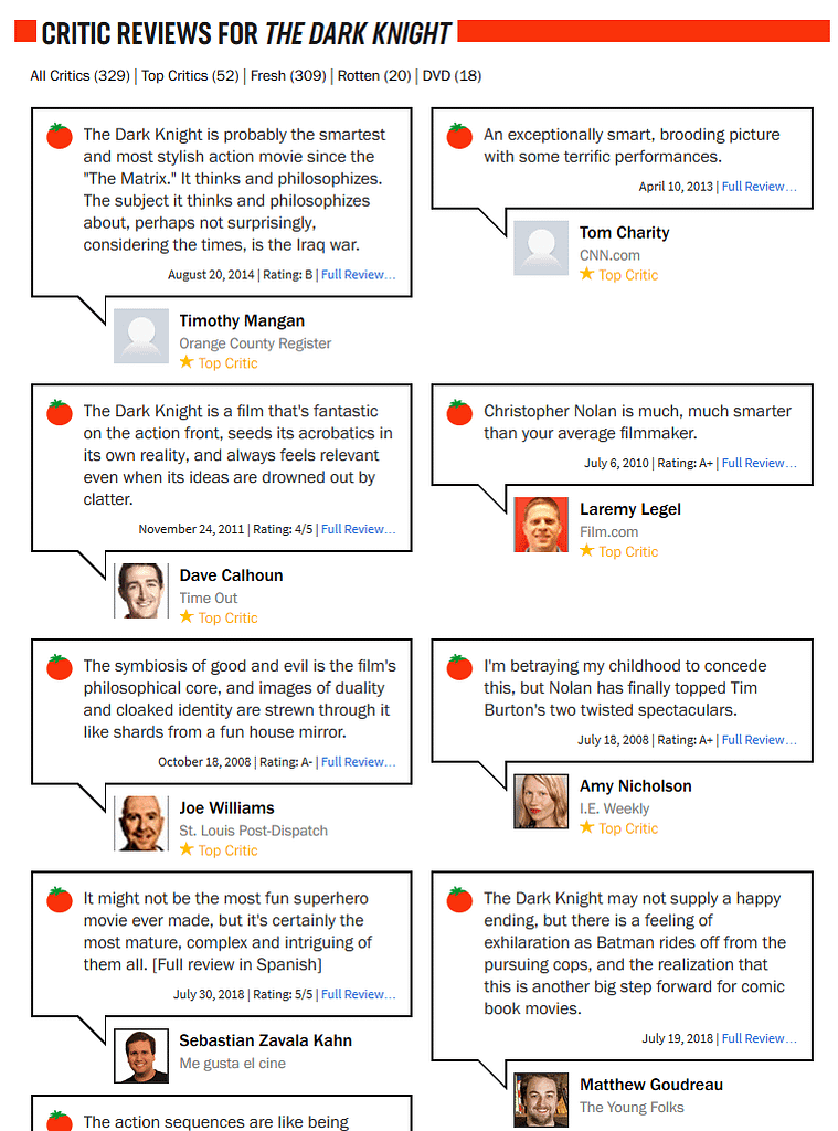 Review Aggregator Site Rotten Tomatoes has hundreds of reviews for big name movies