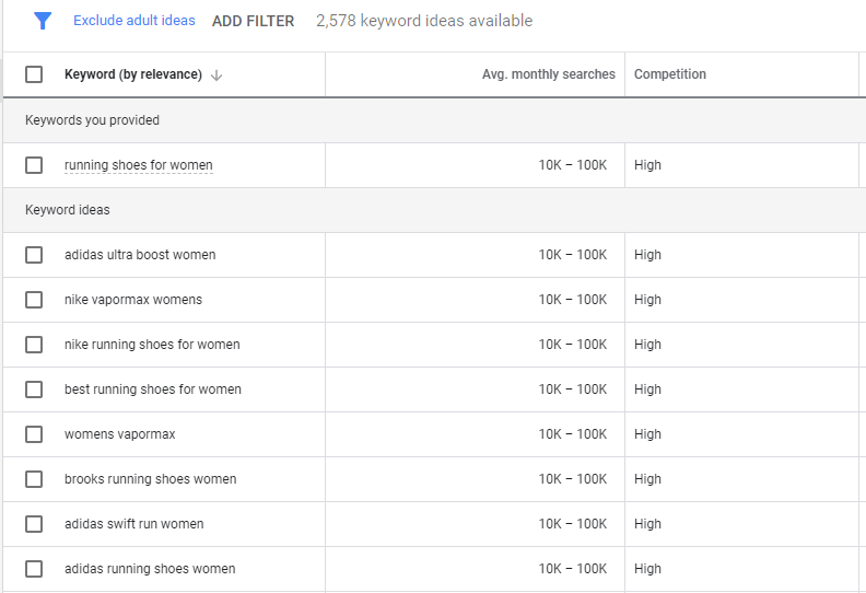 A list of long-tail keyword suggestions from Keyword Planner.