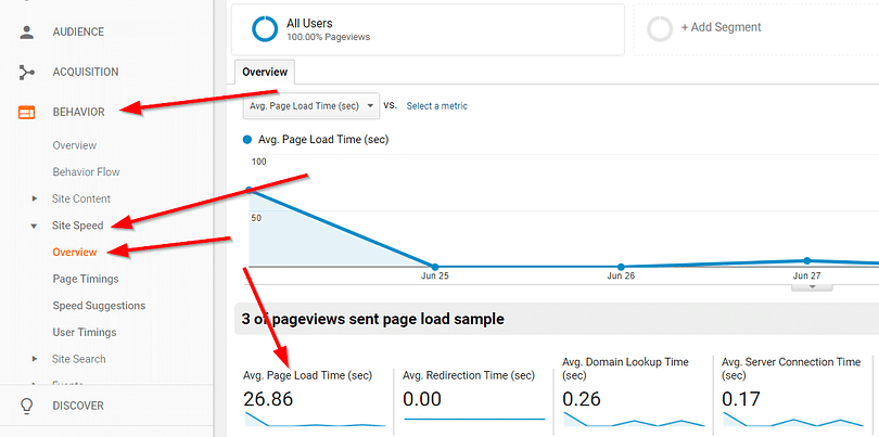 WordPress SEO Tips: Improve Page Load Speed