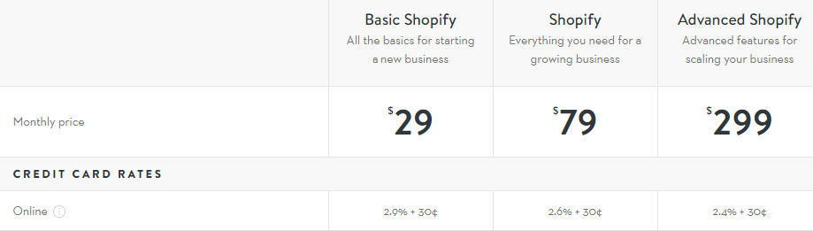A screenshot of the Shopify plans.