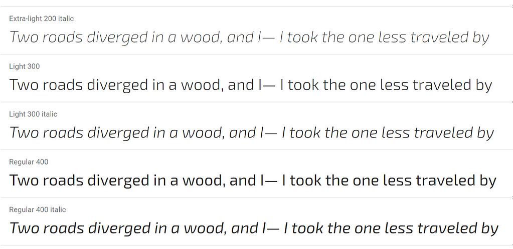 Exo 2 - best Google Fonts
