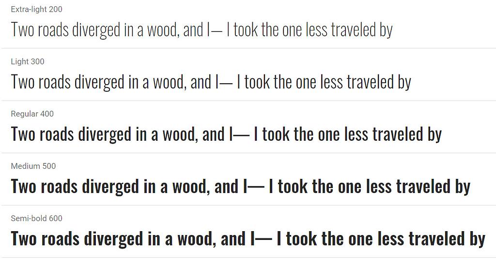Oswald - best Google Fonts