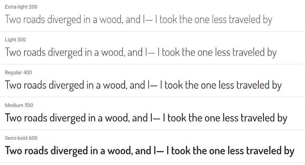 Dosis - best Google Fonts
