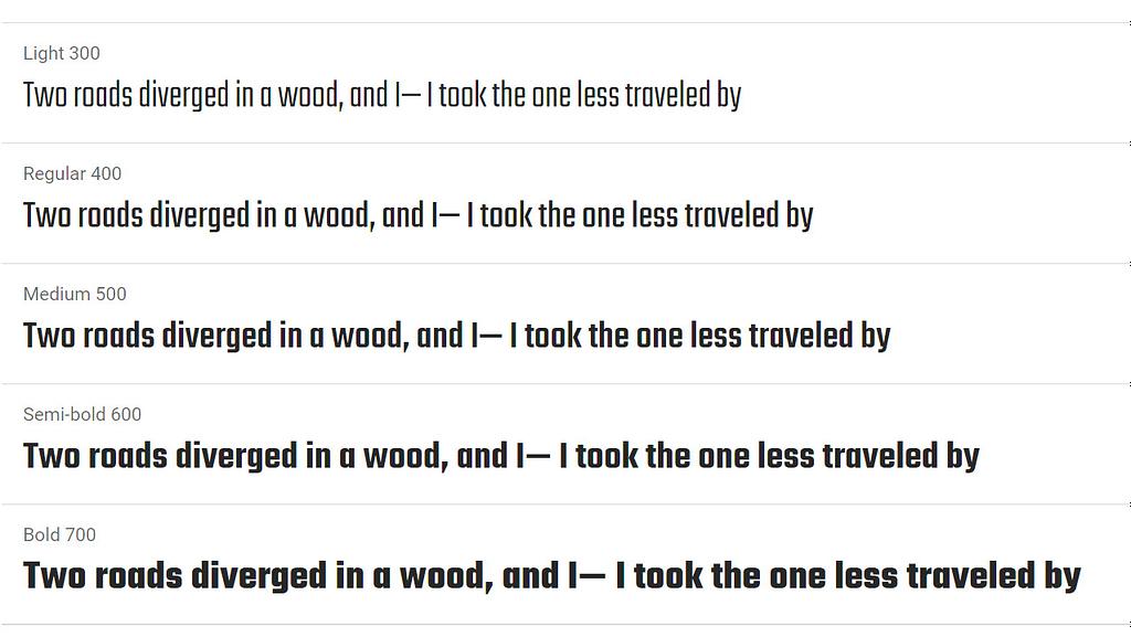 Teko - best Google Fonts