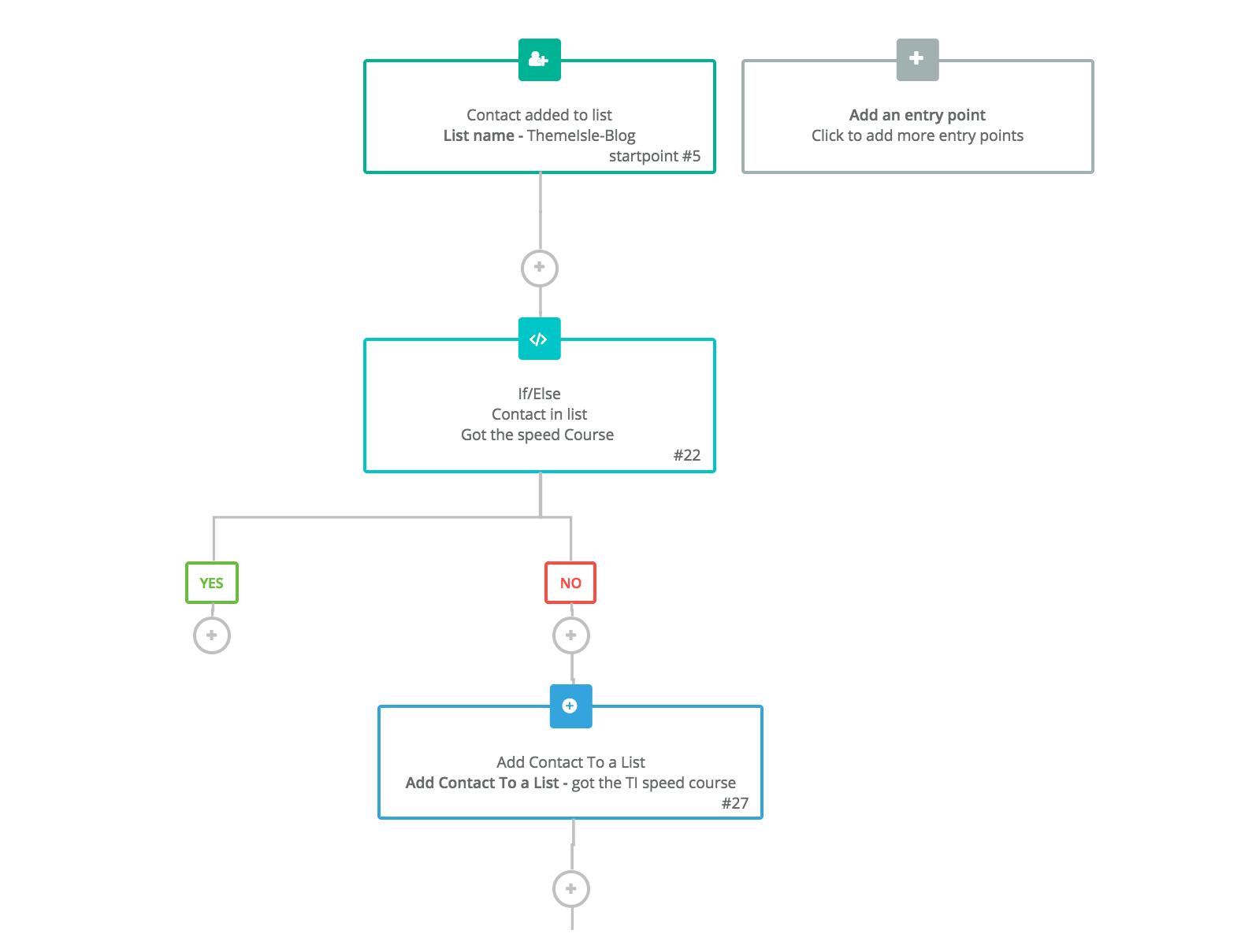 sendinblue workflow