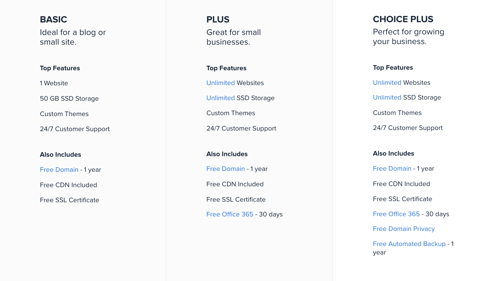 Precios del creador de sitios web de Bluehost