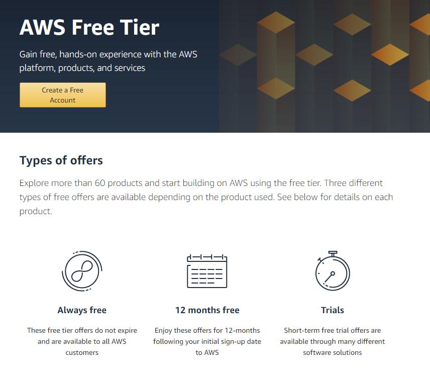 The AWS free tier.