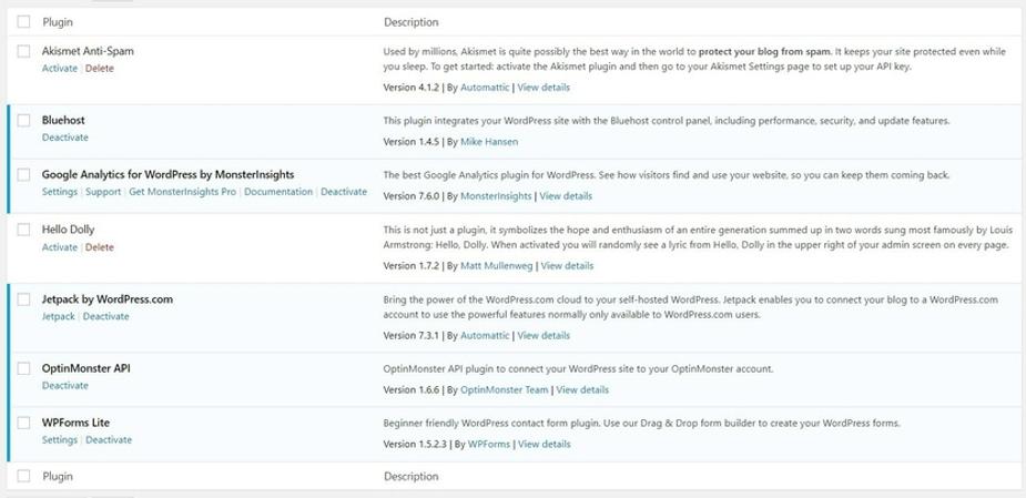 Standaard plug-ins nadat u WordPress op Bluehost hebt geïnstalleerd