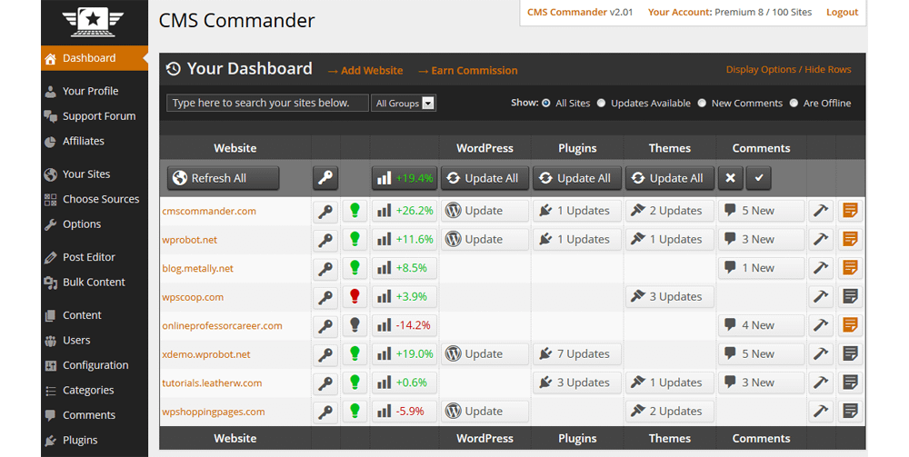 CMS Commander dashboard