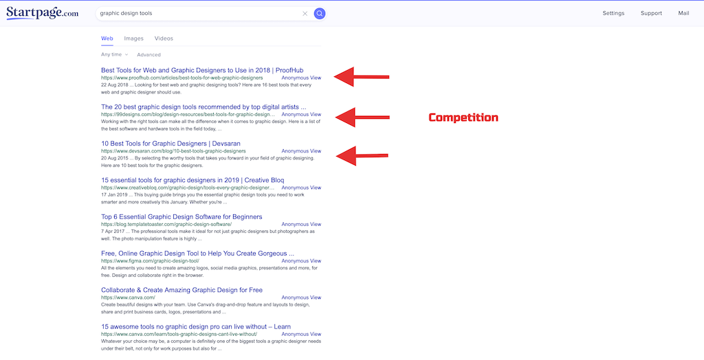 google search competition