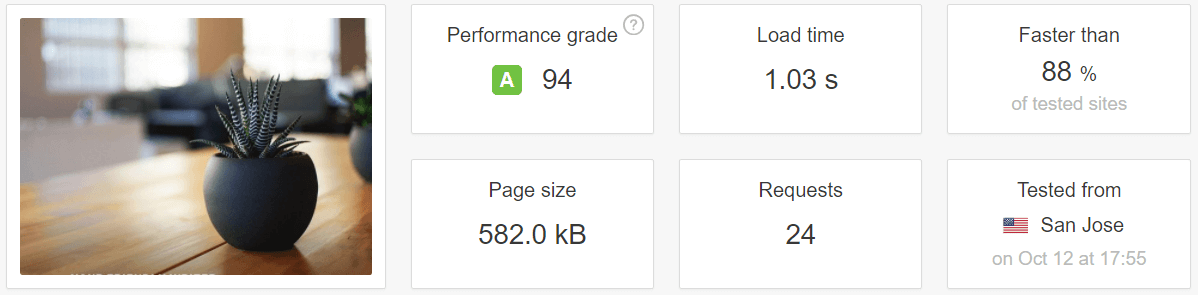 Our SEO plugin test results.