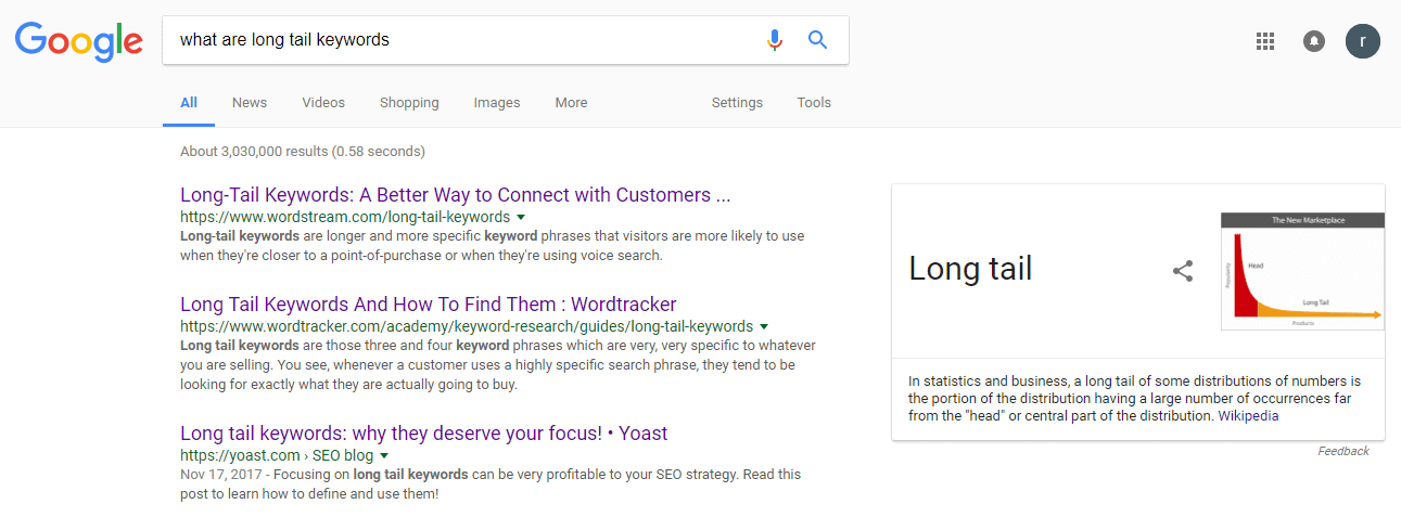 A Google search about long-tail keywords.