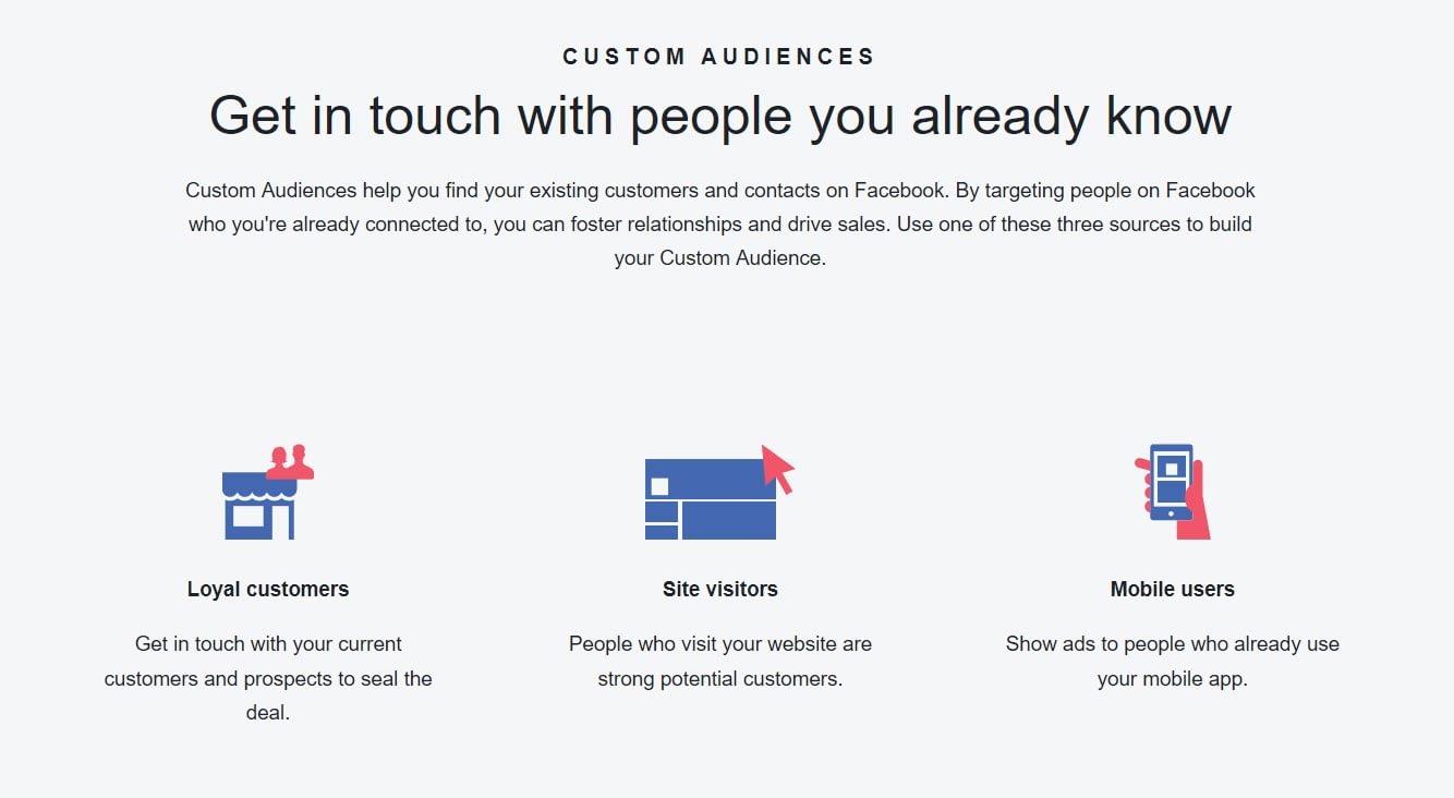Facebook Custom Audiences