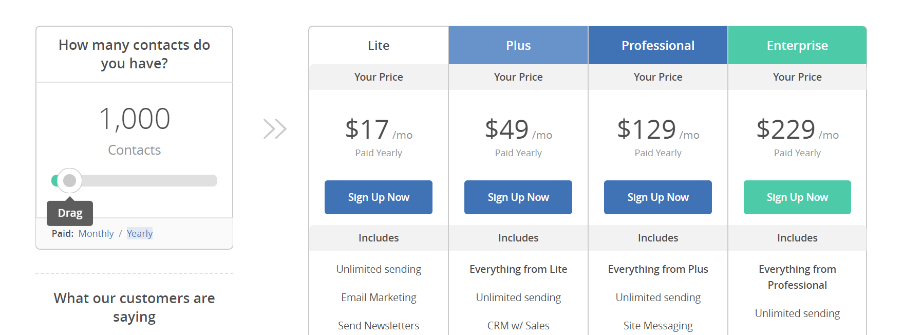The ActiveCampaign pricing plans.