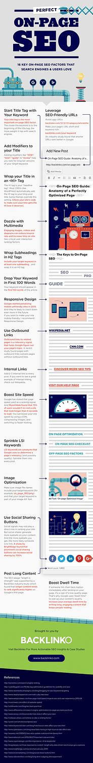 SEO Infografis pada halaman