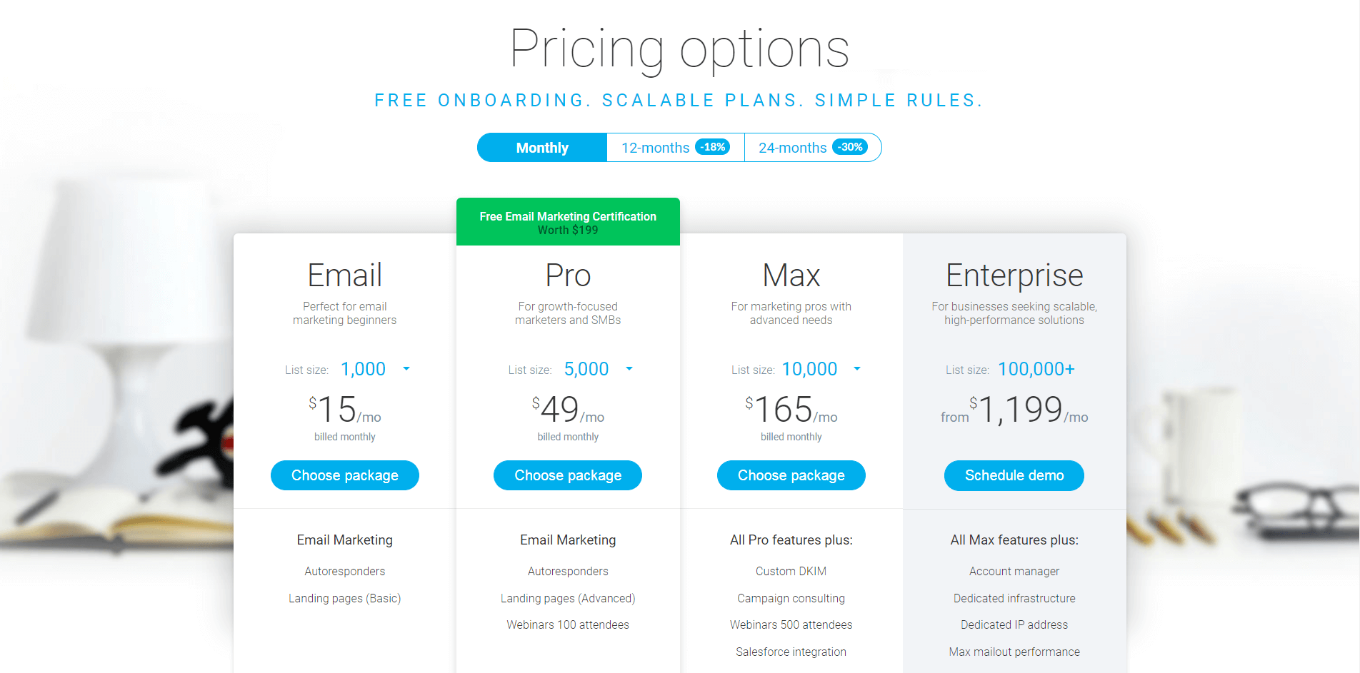 The GetResponse pricing options.