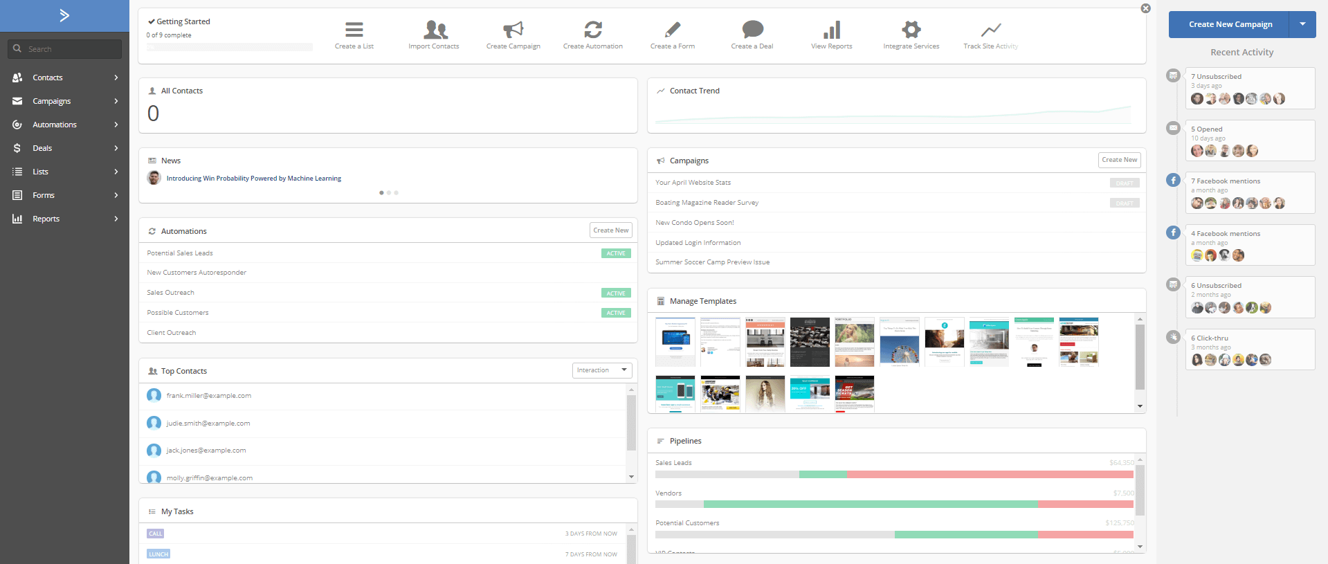 The ActiveCampaign dashboard.