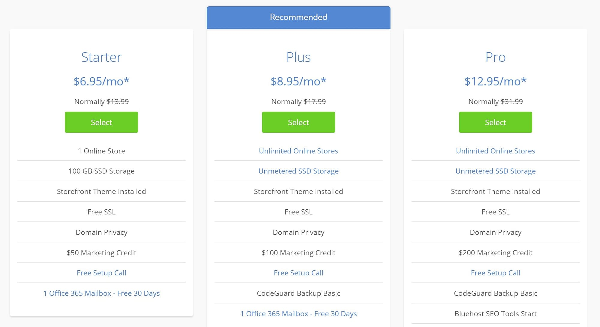Bluehost WooCommerce hosting cost