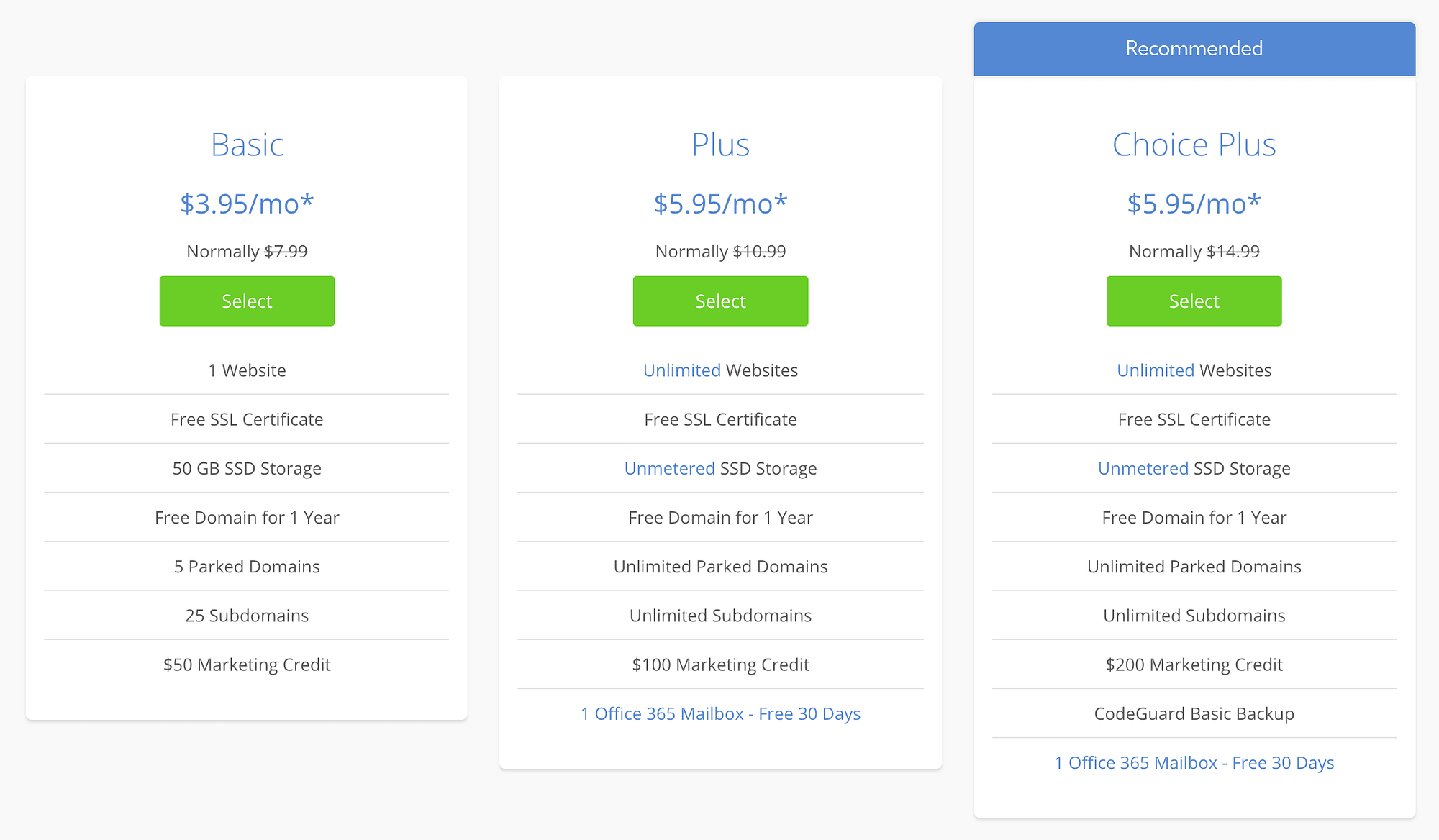 Bluehost vs HostGator pricing for shared plans