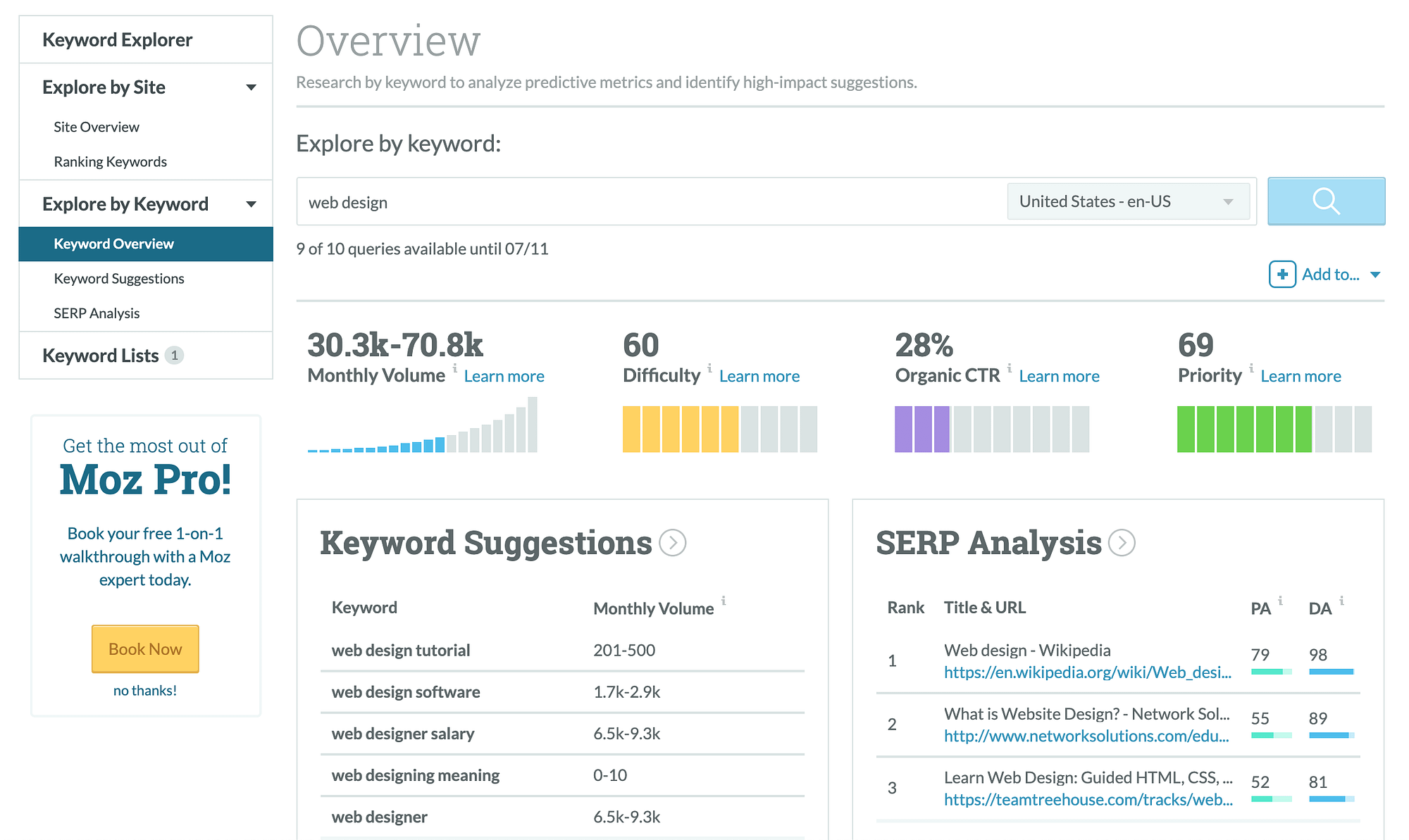 The Moz Keyword Explorer tool.