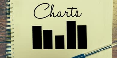 charts-in-wordpress