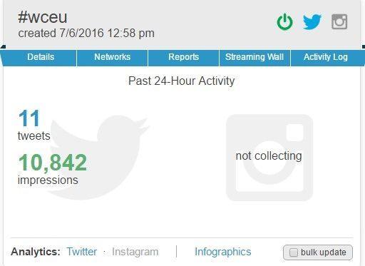 real-time tweets