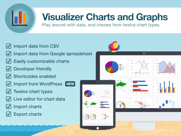 Visualizer Charts and Graphs