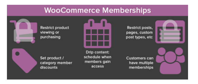 WooCommerce Memberships