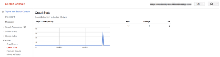 The Google Search Console Crawl section.