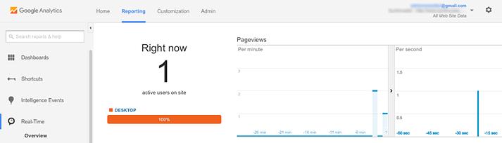 hakkında-analitik-WordPress-testi