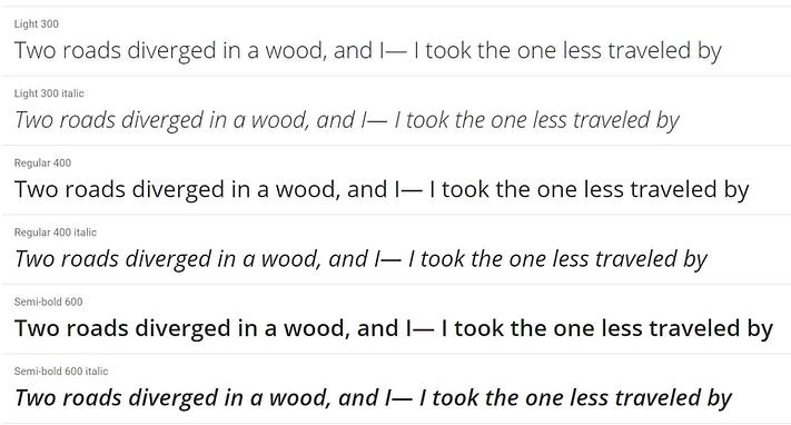 Open Sans - best Google Fonts
