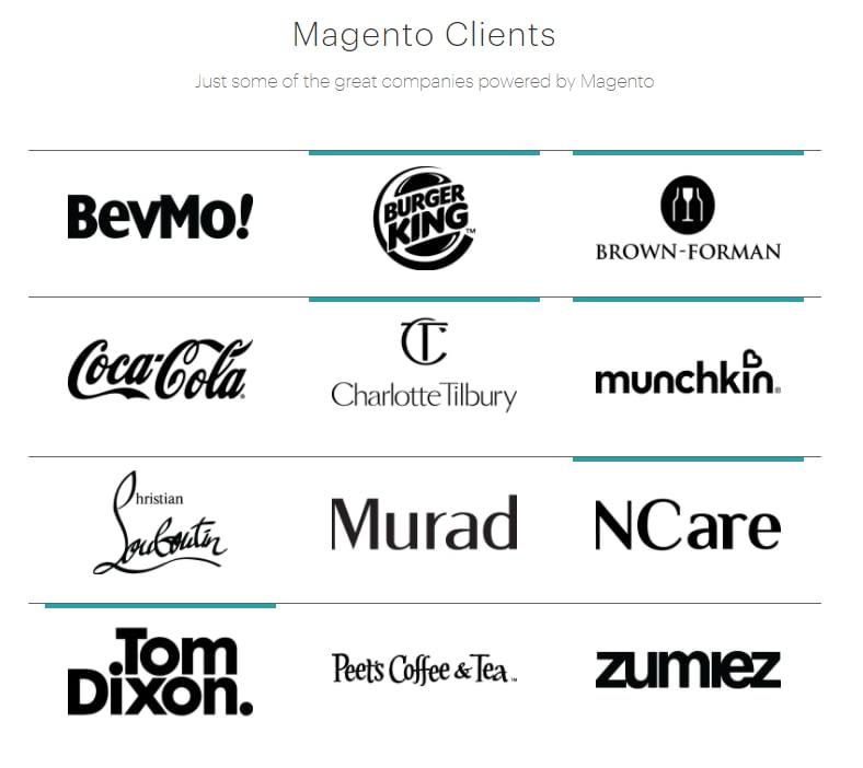 Magento client list