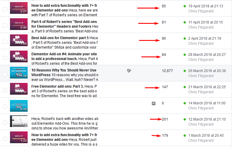 Our Elementor Add-ons video series did not perform well at all.