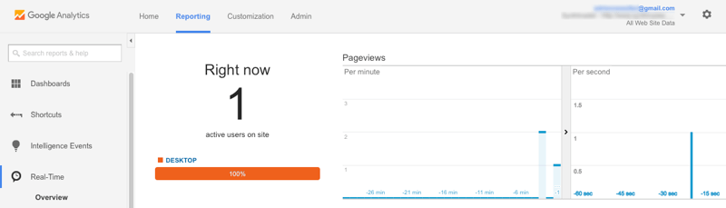 google-analytics-wordpress-testing