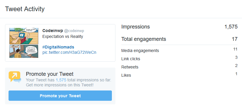 The retweet has little impact with the bump insignificant.