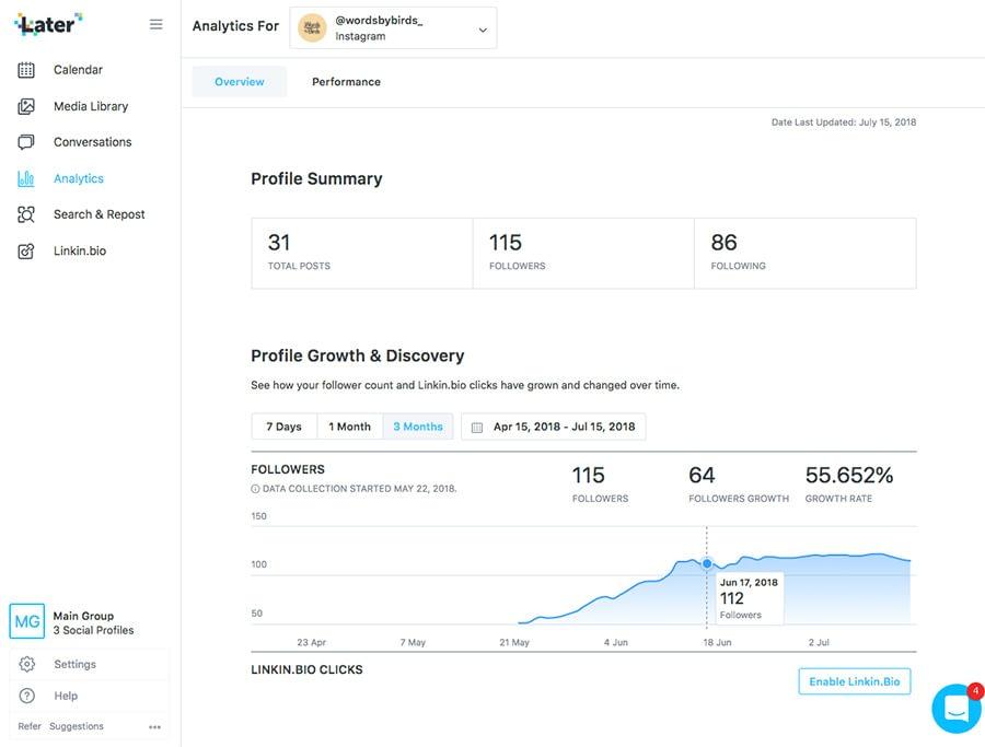 Later Instagram analytics tools