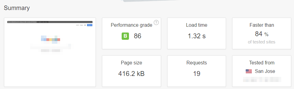 An example of a website speed test.