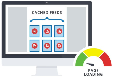 feedzy rss feeds caching